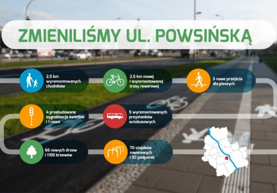 Zmieniliśmy ulicę Powsińską