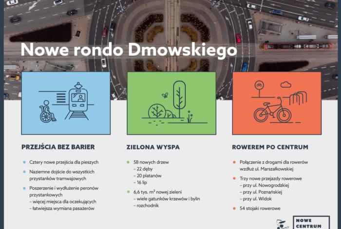 Nowe rondo Dmowskiego – szukamy wykonawcy